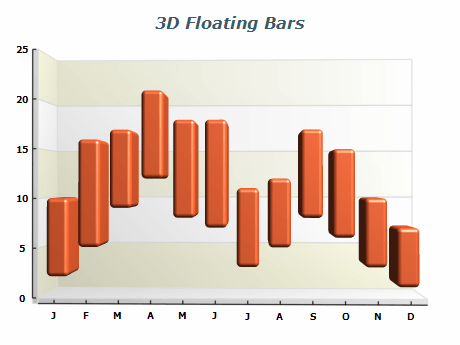 3d float bar chart